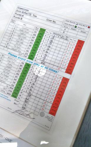 Golf hole in one scorecard